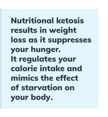 nutritional-ketosis-results-in-weight-loss