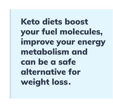 keto-diet-boost-your-fuel-molecules