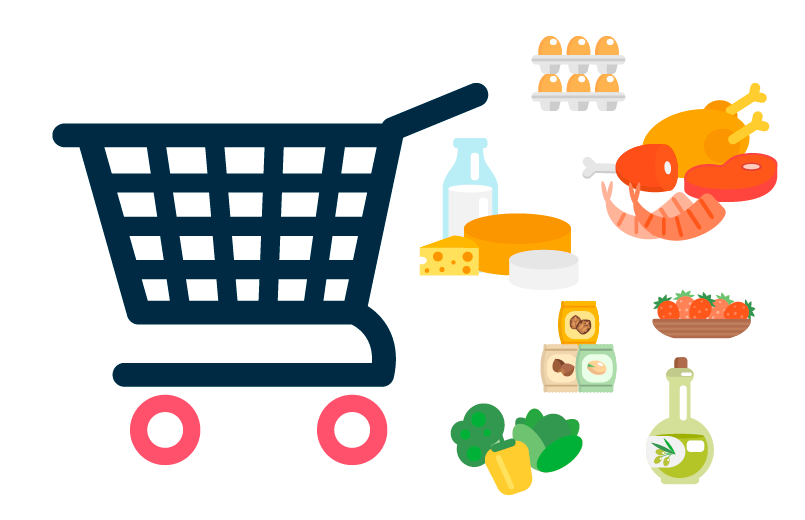 Shopping Cart and Products
