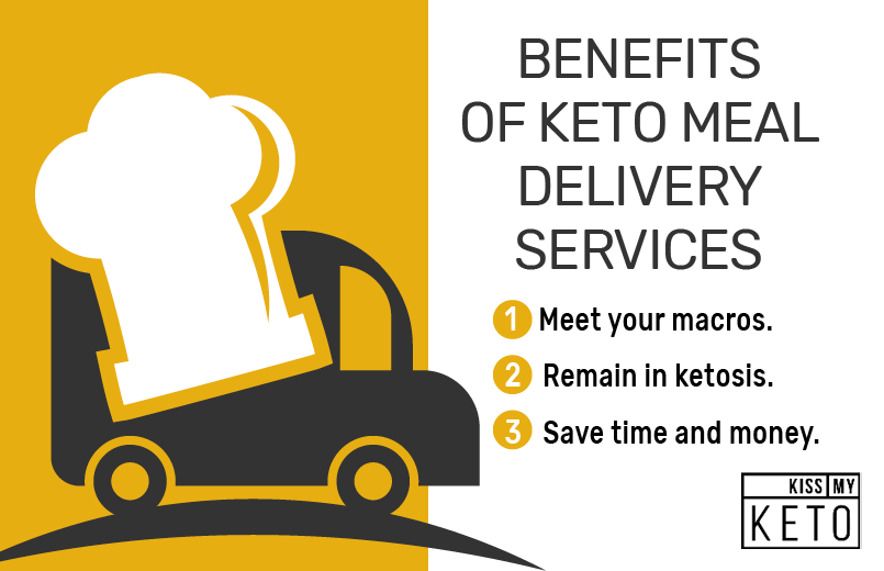 Top 10 Keto Meal Delivery in America_Graphic