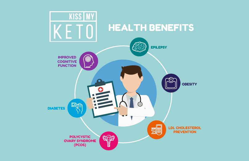 What Is The Difference Between Keto and Low Carb_infographic_1