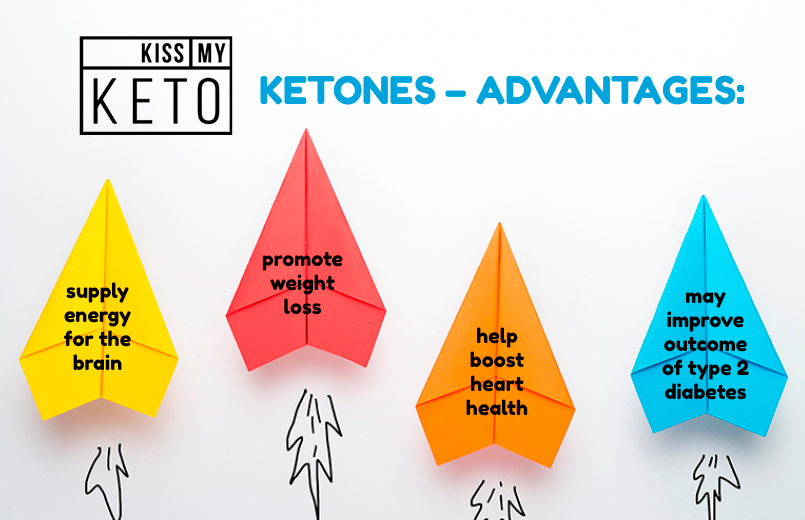 What are Ketones_infographic_2