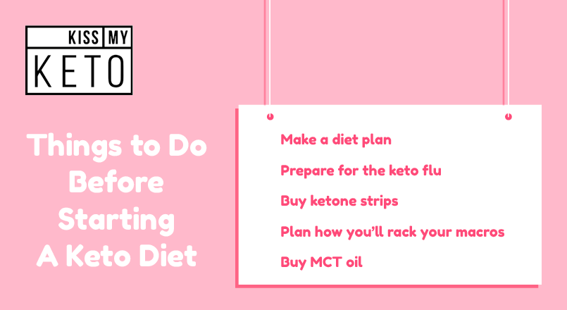 What is The Keto Diet? Everything You Need to Know_infographic