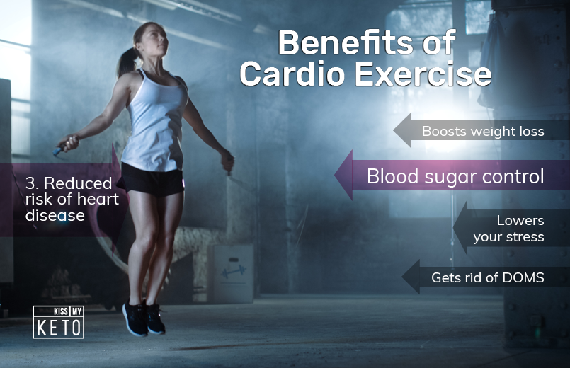What's the Best Cardio For Weight Loss Evidence and Science-Backed_Graphic