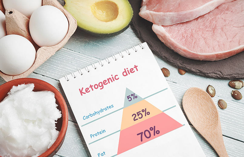 concept-of-ketogenic-diet-dietary-food-and-notepad-with-infographic-on-light-table