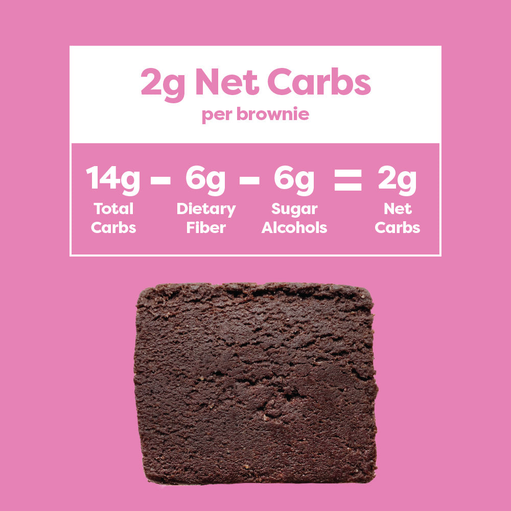 keto brownie net carbs