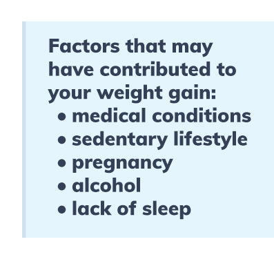 factors-that-may-influence-your-weight-gain
