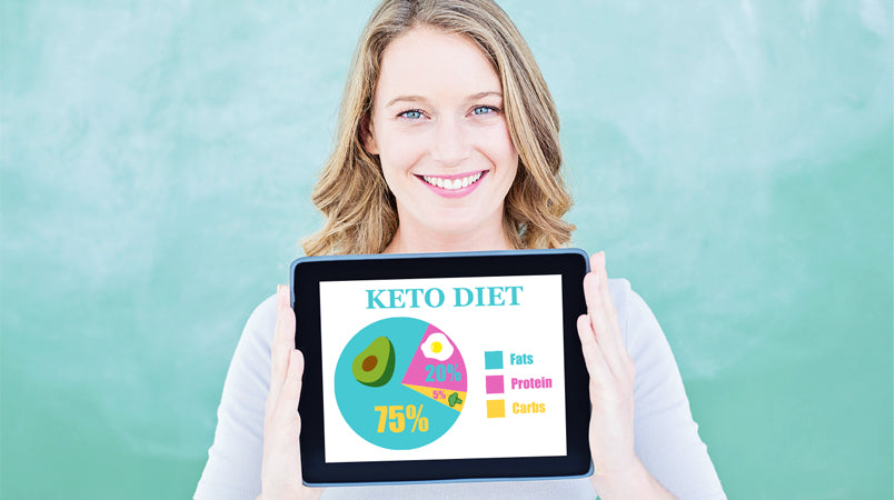 how-to-do-keto