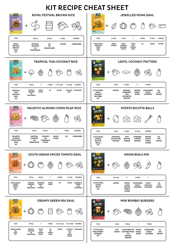 Quick Recipes Meal Kit Cheat Sheet