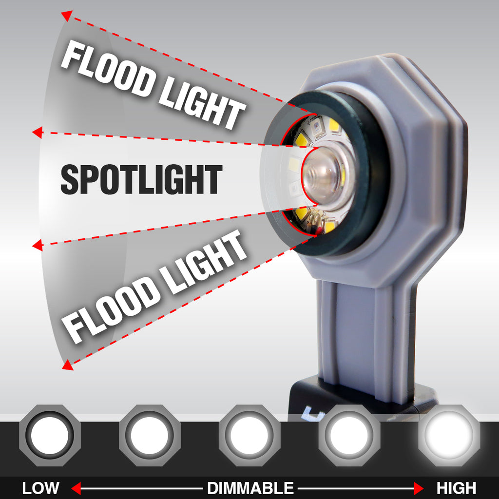Flexit pocket flashlight poster featuring flood and spot lighting w low to high dimmable settings