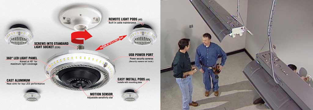 MPI versus electrician doing shop lights pic left side brochure style with features like screws into standard light socket