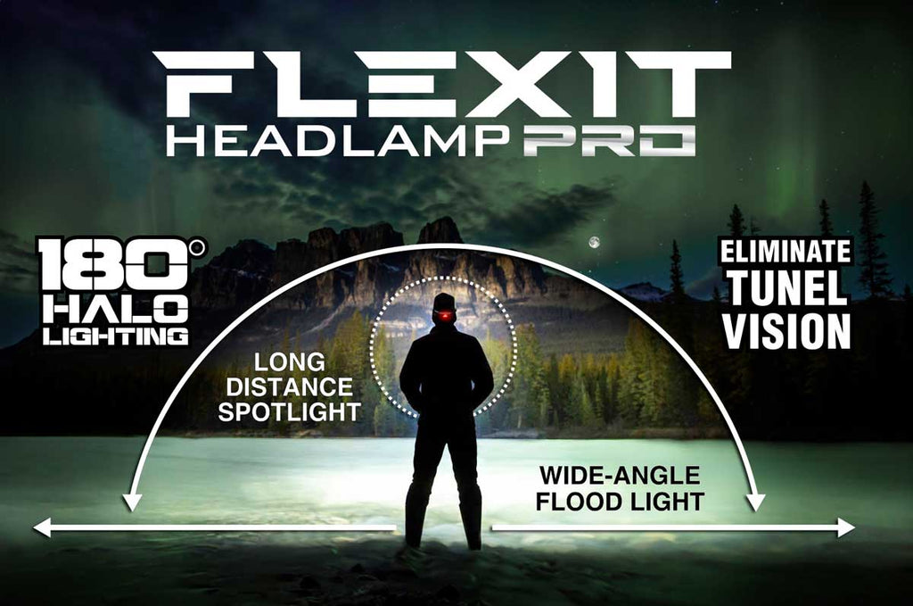 flexit headlamp pro halo lighting tunnel vision poster featuring male silhouette headlamp lit background scene and titles