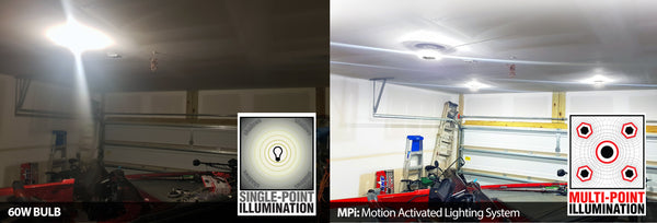 compare the MPI motion activated garage light to florescent lights