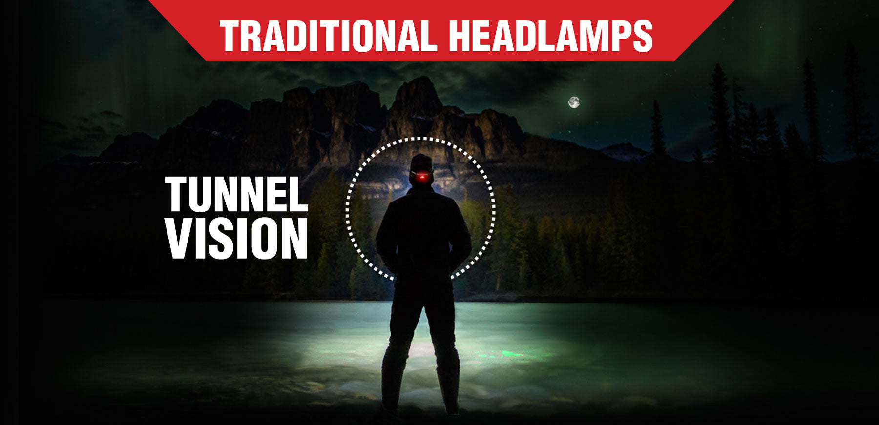 Tunnel vision created by traditional headlamp