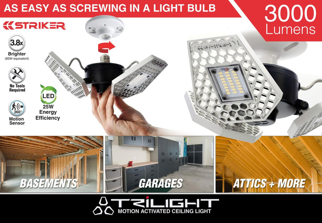 trilight motion acitvated ceiling light poster includes graphical features and 3 use case pics incl basements garages and attics
