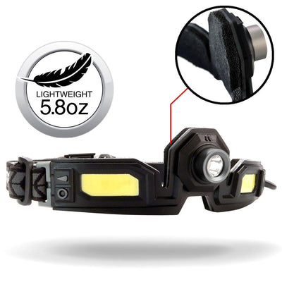 FLEXIT Headlamp Pro is lightweight by STKR Concepts