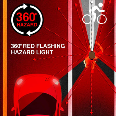 FLEXIT Headlamp Pro unique 360 degree hazard lighting with spotlight by STKR Concepts