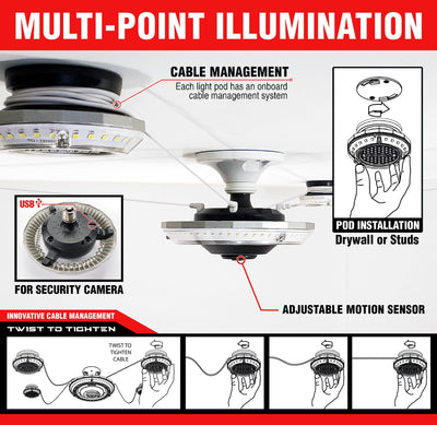 Features of the MPI - Multi-Point Illumination Motion Sensor Garage Light by STKR Concepts