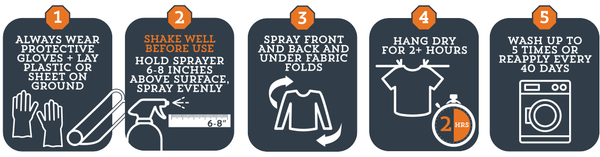 how to apply permethrin repellent icons