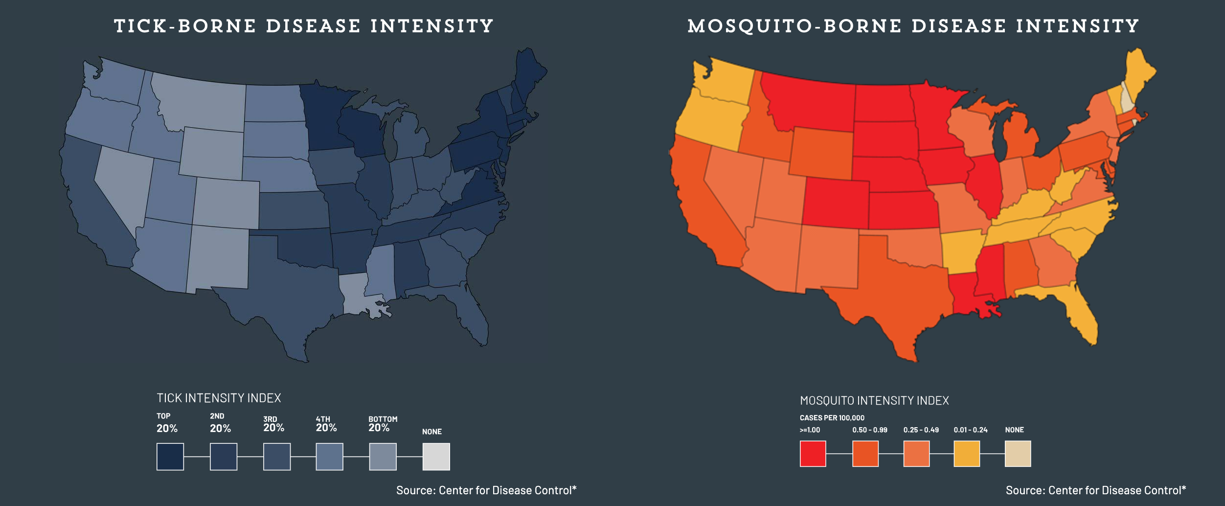 tick and mosquito intensity maps for vector borne diseases