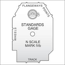 NMRA Standards Gauge - N Scale