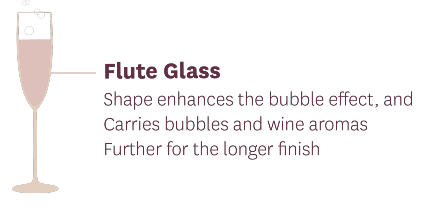 Flute Sparkling Wine Champagne Glass