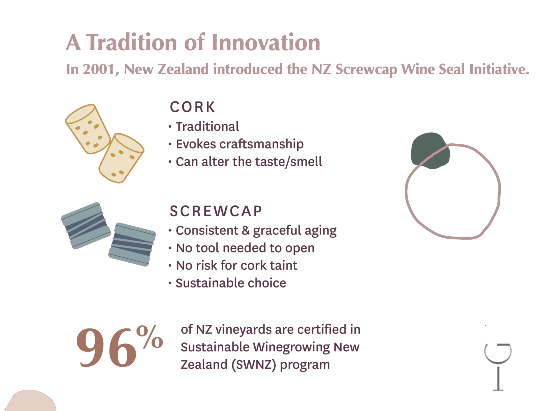 New Zealand Screwcap Initiative