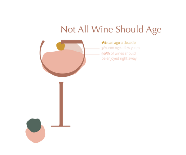 Most Wines Are Not Made to Age | 10 Things to Know About Wine