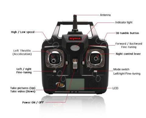 Image of Quadrocopter Drone with Real Time Video Camera