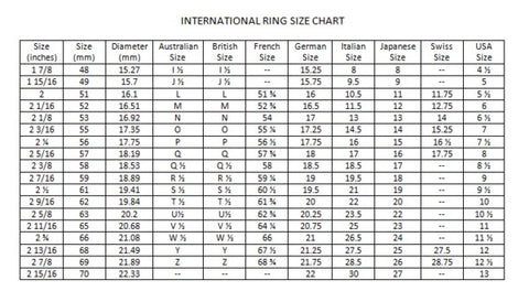Ring Sizing Guide Fave Jewelry Co