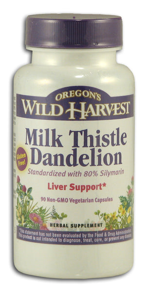 Milk Thistle Dandelion