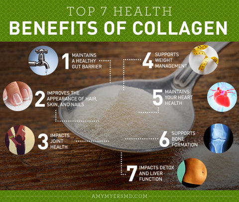Top 7 health benefits of collagen