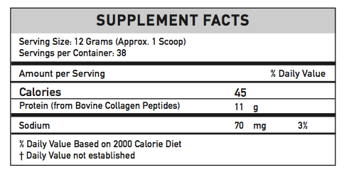 Collagen Protein Supplement Facts and Ingredients