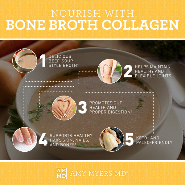 Beef Bone Broth Collagen Infographic - Amy Myers MD®