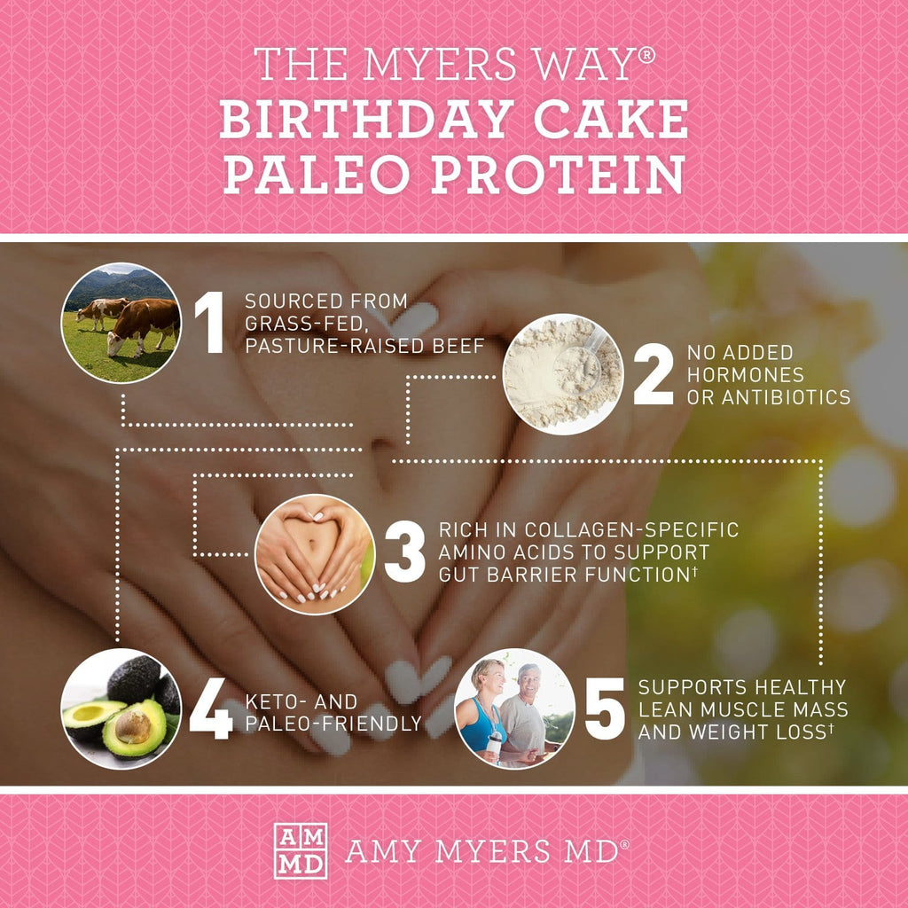 Paleo Protein - Birthday Cake - Keto and Paleo Friendly - The Myers Way® - Infographic - Amy Myers MD®