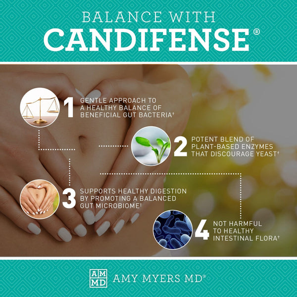 4 ways to Balance with Candifense® Infographic - Amy Myers MD®