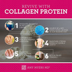 Revive with Collagen Protein - Infographic - Amy Myers MD®