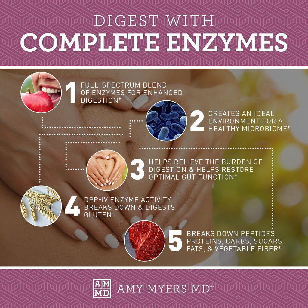 4 Ways Complete Enzymes aid in digestion - Infographic - Amy Myers MD®