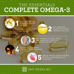 Complete Omega-3 Benefits - Infographic - Amy Myers MD®
