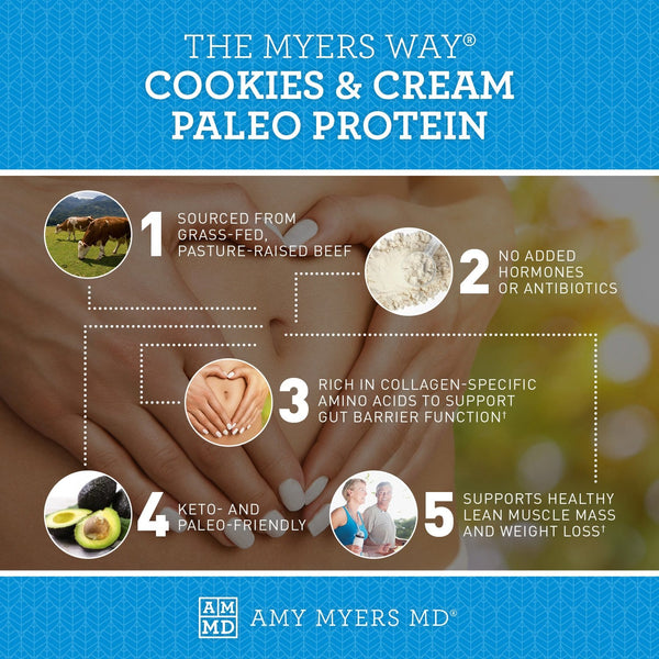 Paleo Protein - Cookies & Cream - Keto and Paleo Friendly - The Myers Way® - Infographic - Amy Myers MD®