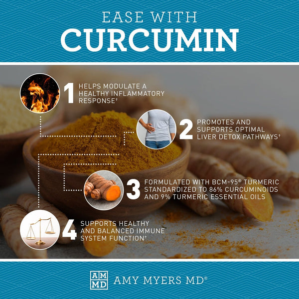 4 Curcumin Benefits - Infographic - Amy Myers MD®
