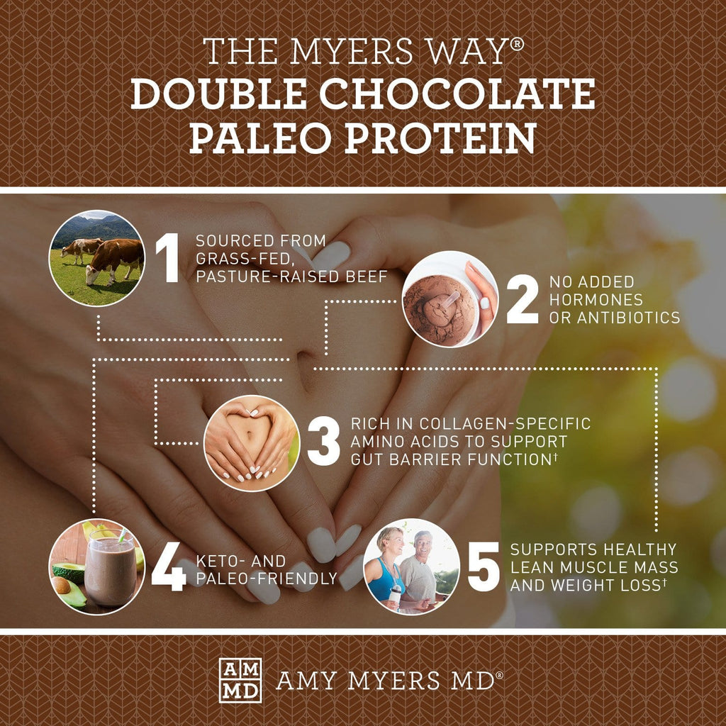 Paleo Protein - Double Chocolate