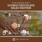 Paleo Protein - Double Chocolate - Keto and Paleo Friendly - The Myers Way® - Infographic - Amy Myers MD®