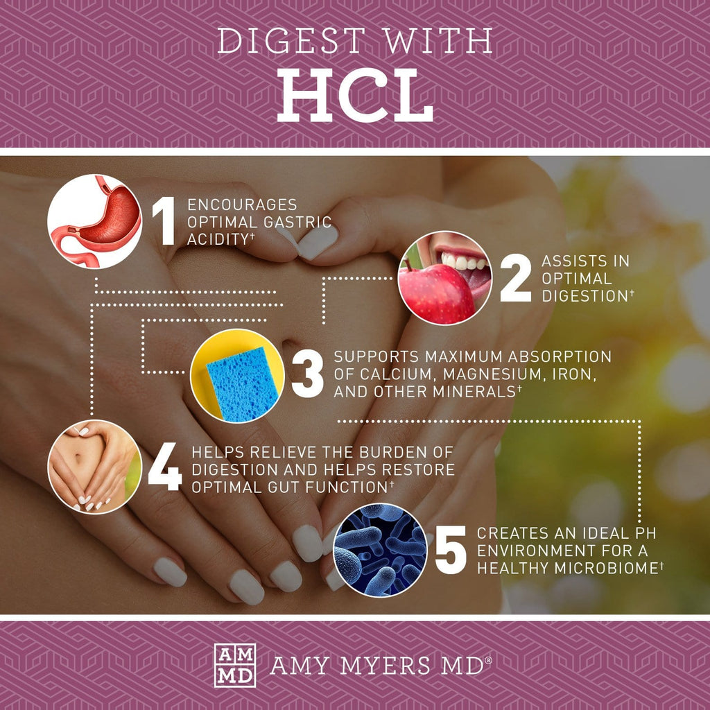 How Betaine Hydrochloride (HCL) aids optimal digestion - Infographic - Amy Myers MD®
