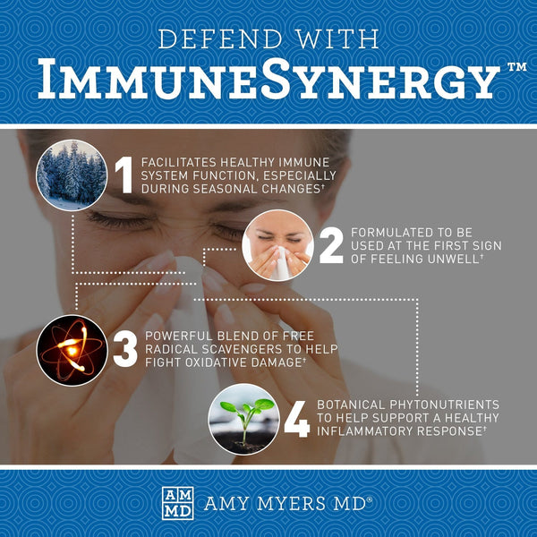 4 ways ImmuneSynergy™ facilitates healthy immune function - Infographic - Amy Myers MD®
