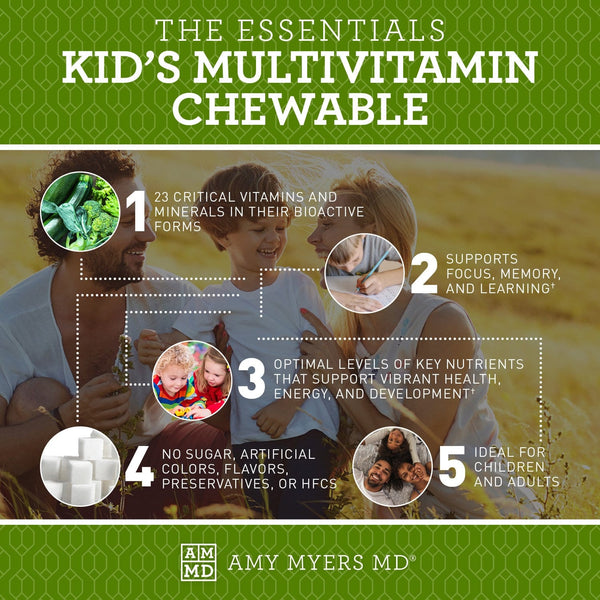 5 Benefits of our Kids Multivitamin Chewable - Infographic - Amy Myers MD®