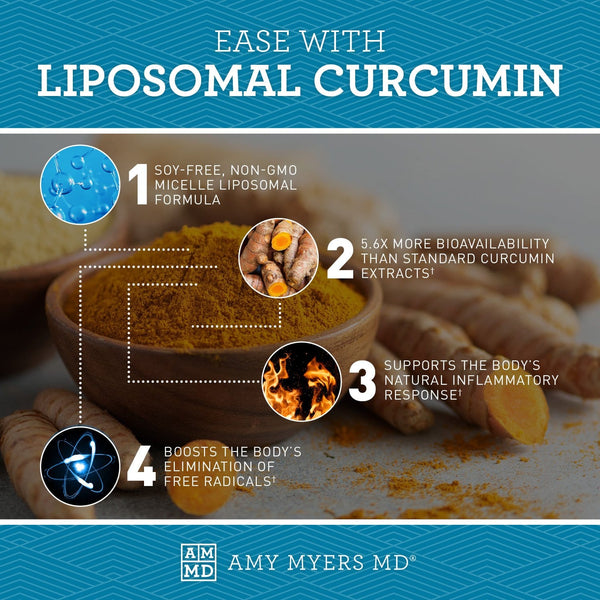 5 Benefits of Liposomal Curcimun - Infographic - Amy Myers MD®