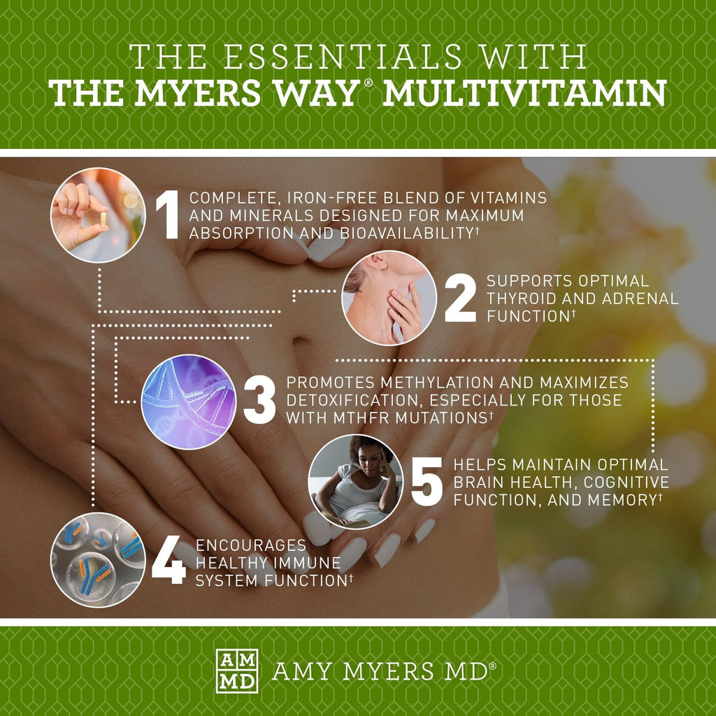 The Essentials with The Myers Way® Multivitamin - Infographic - Amy Myers MD®