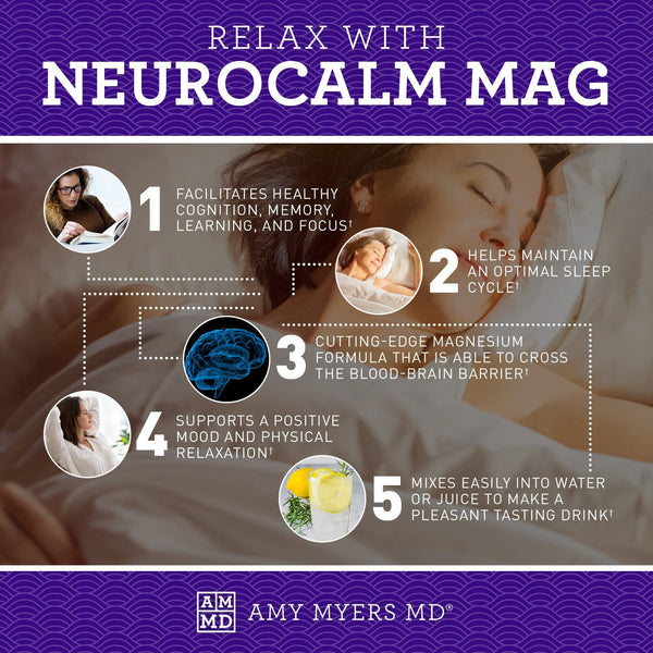 Relax with Magnesium Threonate - NeuroCalm Mag in these 5 ways - Infographic - Amy Myers MD®