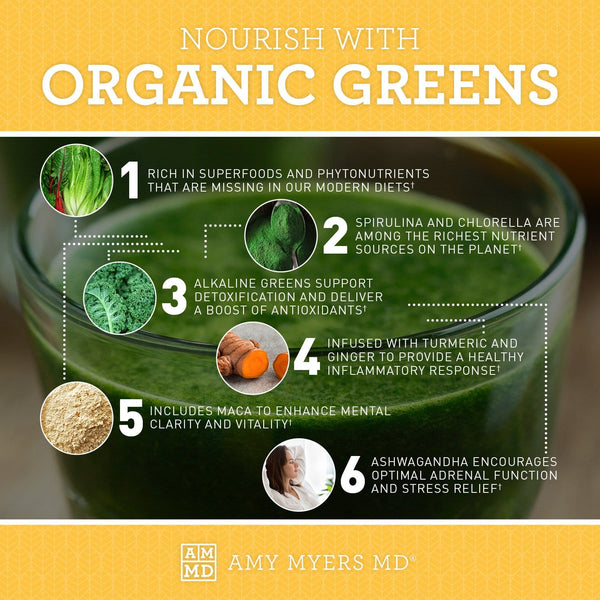 6 ways to nourish with Organic Greens with Aswagandha, Tumeric, Maca, and other superfoods - Infographic - Amy Myers MD®